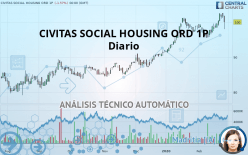 CIVITAS SOCIAL HOUSING ORD 1P - Diario