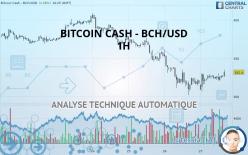 BITCOIN CASH - BCH/USD - 1 uur