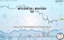 BITCOIN SV - BSV/USD - 1 uur