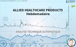 ALLIED HEALTHCARE PRODUCTS - Settimanale