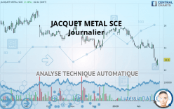 JACQUET METAL SCE - Giornaliero