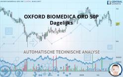 OXFORD BIOMEDICA ORD 50P - Dagelijks