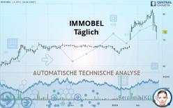 IMMOBEL - Täglich