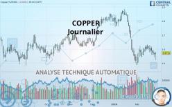 COPPER - Journalier