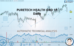 PURETECH HEALTH ORD 1P - Daily