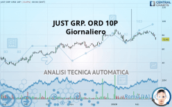 JUST GRP. ORD 10P - Daily