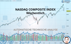 NASDAQ COMPOSITE INDEX - Еженедельно