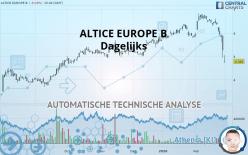 ALTICE EUROPE B - Dagelijks