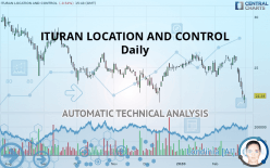 ITURAN LOCATION AND CONTROL - Dagligen