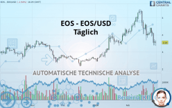 EOS - EOS/USD - Täglich