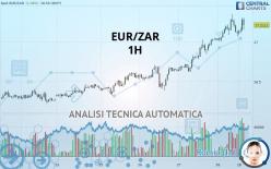 EUR/ZAR - 1 час