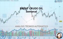 BRENT CRUDE OIL - Semanal