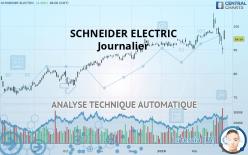 SCHNEIDER ELECTRIC - Journalier