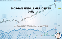 MORGAN SINDALL GRP. ORD 5P - Daily