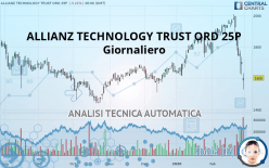 ALLIANZ TECHNOLOGY TRUST ORD 25P - Giornaliero