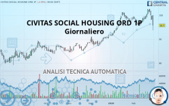 CIVITAS SOCIAL HOUSING ORD 1P - Giornaliero