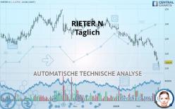 RIETER N - Täglich