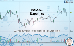 BASSAC - Dagelijks