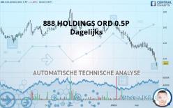 888 HOLDINGS ORD 0.5P - Dagelijks