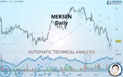 MERSEN - Daily