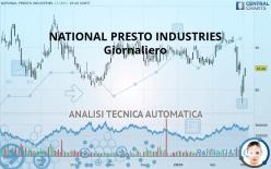 NATIONAL PRESTO INDUSTRIES - Giornaliero