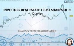 INVESTORS REAL ESTATE TRUST SHARES OF B - Diario
