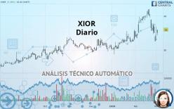 XIOR - Diario
