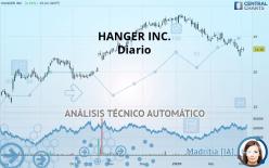 HANGER INC. - Diario