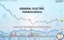 GENERAL ELECTRIC - Hebdomadaire