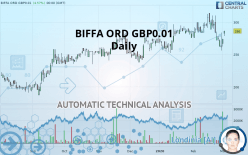 BIFFA ORD GBP0.01 - Daily