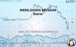 WERELDHAVE BELGIUM - Diario