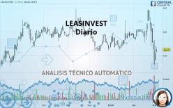 LEASINVEST - Diario