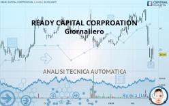 READY CAPITAL CORPROATION - Giornaliero