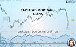 CAPSTEAD MORTGAGE - Diario