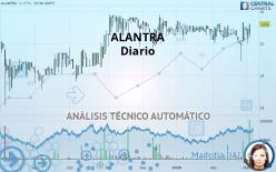 ALANTRA - Diario