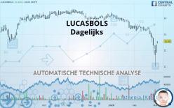 LUCASBOLS - Dagelijks