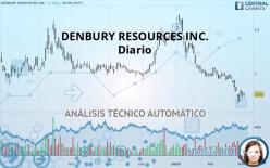 DENBURY RESOURCES INC. - Diario