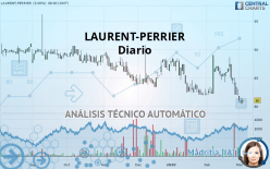 LAURENT-PERRIER - Diario