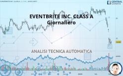 EVENTBRITE INC. CLASS A - Giornaliero