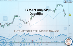 TYMAN ORD 5P - Dagelijks