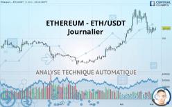 ETHEREUM - ETH/USDT - Diário