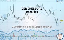 DERICHEBOURG - Dagelijks