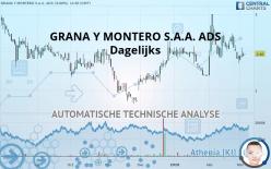GRANA Y MONTERO S.A.A. ADS - Dagelijks