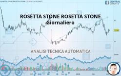 ROSETTA STONE ROSETTA STONE - Giornaliero