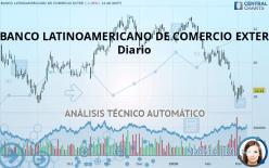 BANCO LATINOAMERICANO DE COMERCIO EXTER - Diario