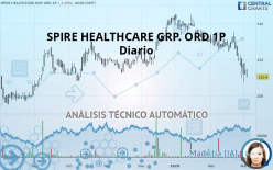 SPIRE HEALTHCARE GRP. ORD 1P - Diario