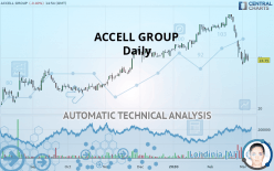 ACCELL GROUP - Daily
