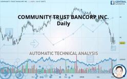 COMMUNITY TRUST BANCORP INC. - Daily