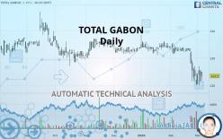 TOTAL GABON - Daily