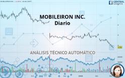 MOBILEIRON INC. - Diario